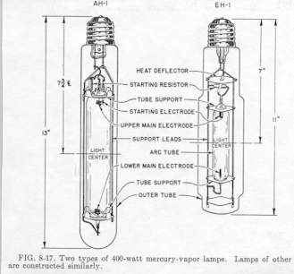 Light sources 1966 ge mercury lamp bulletin asfbconference2016 Images