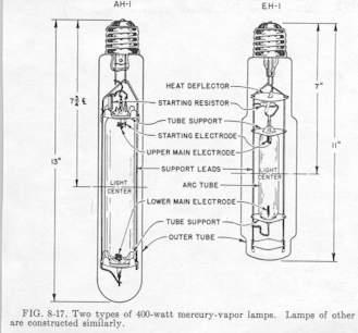 1966 GE Mercury Lamp Bulletin